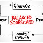 webinar - HR Balanced Scorecard