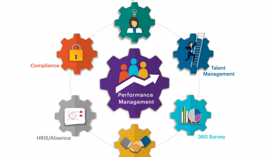 performance management software supports hybrid working